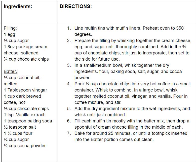 black bottom cupcakes recipe card picture