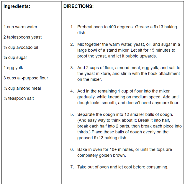 30 min dinner rolls recipe card IMAGE