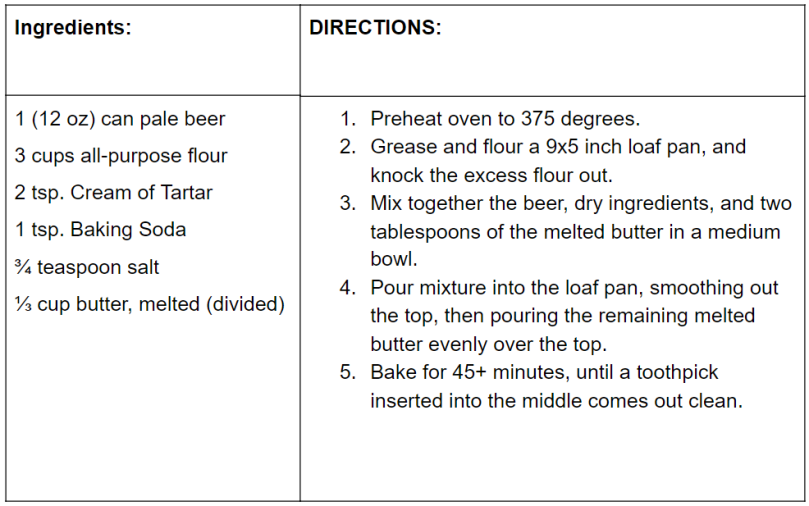 Beer Bread recipe card picture