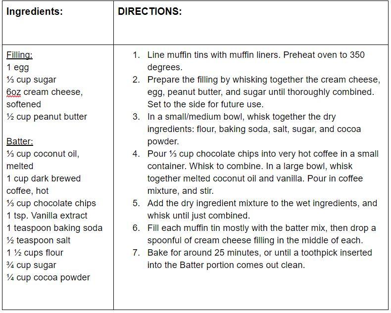 Peanut Butter Filled Chocolate Muffins recipe card picture
